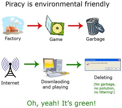 piracy_green